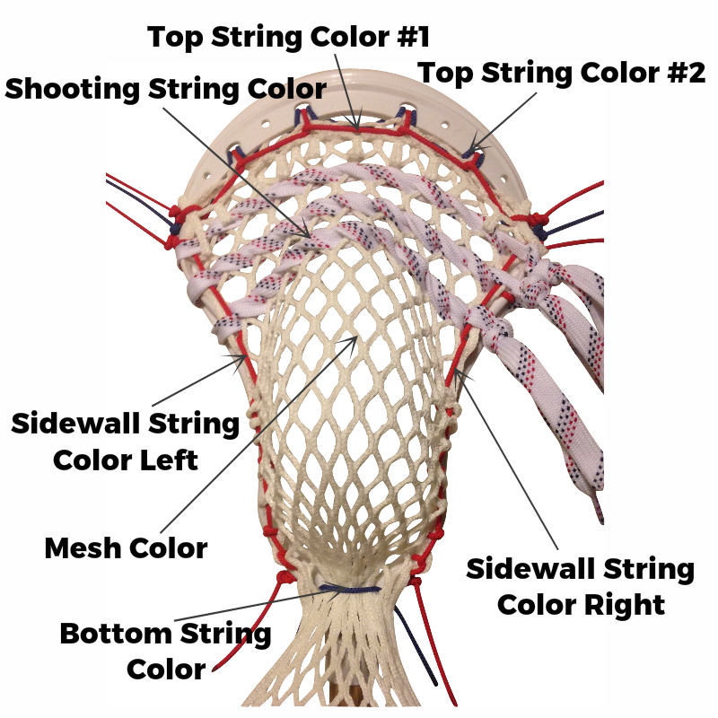 LaxWeekly how to string a lacrosse stick